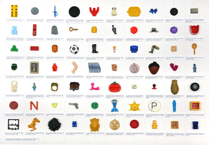 70 Marine/beach plastic objects found on the coast of the UK, 1994-2012 (Including items that have travelled in pockets, bags, cars and ships)