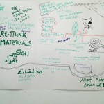Re-Thinking workshops for the British Council in Cairo